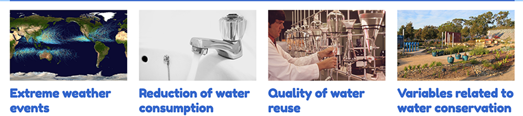 Repositorio de Buenas Prácticas en agua